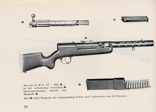 Bergmann 9mm Machine Pistol Model 1932